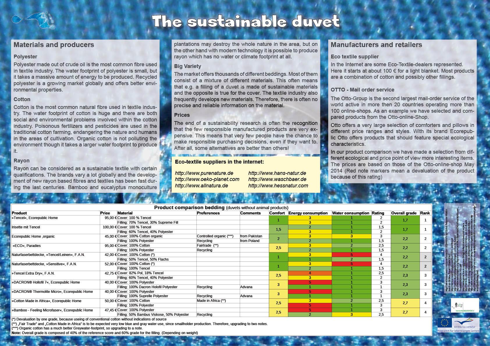 """Ausstellung """"Wasser und Nachhaltigkeit"""" - Tafel 9"""
