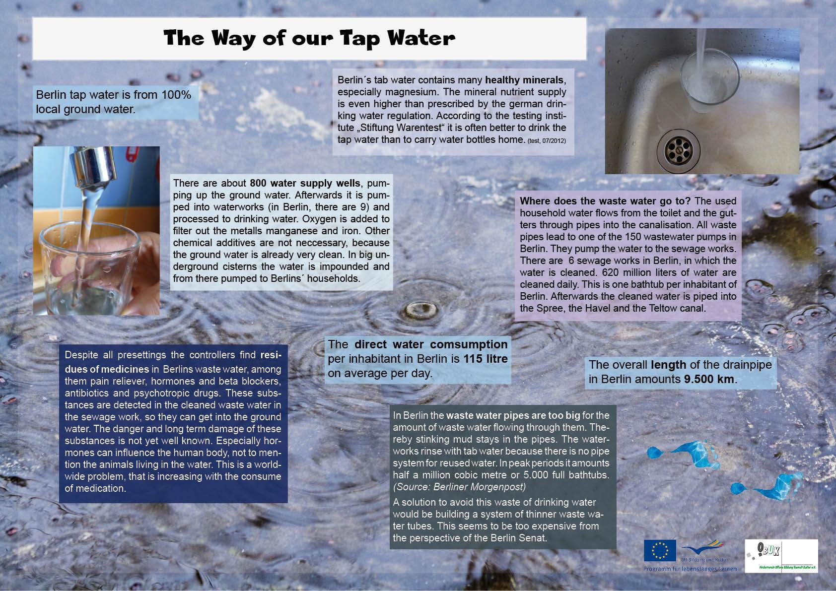 """Ausstellung """"Wasser und Nachhaltigkeit"""" - Tafel 2"""